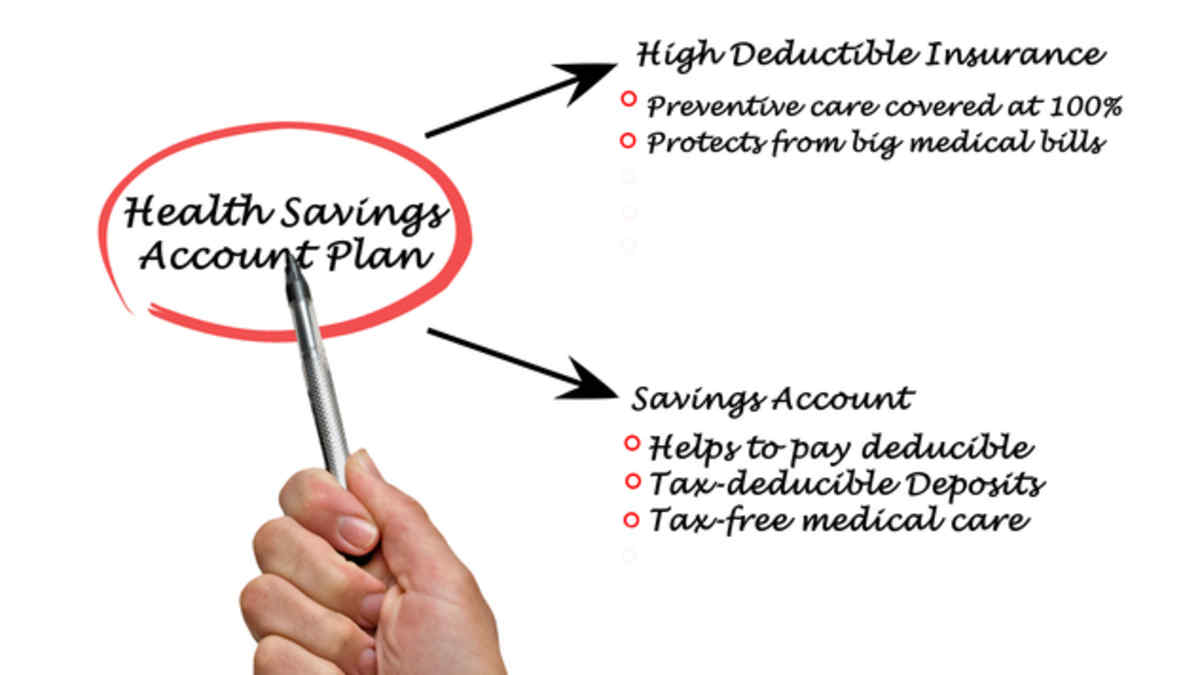 How To Explain High Deductible Plans