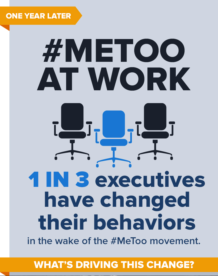 #MeToo at Work Infographic