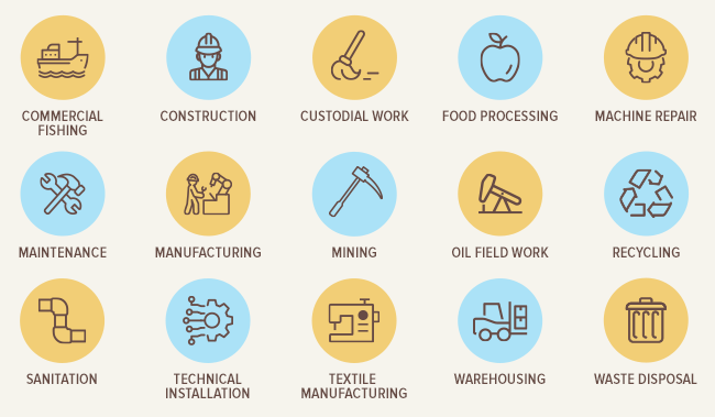 Examples of Blue Collar Jobs